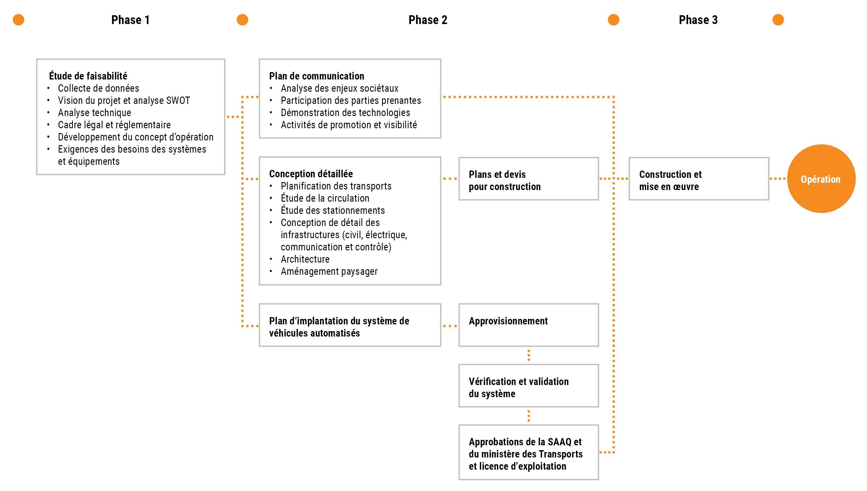 diagramme_des_3_principales_etapes.jpg