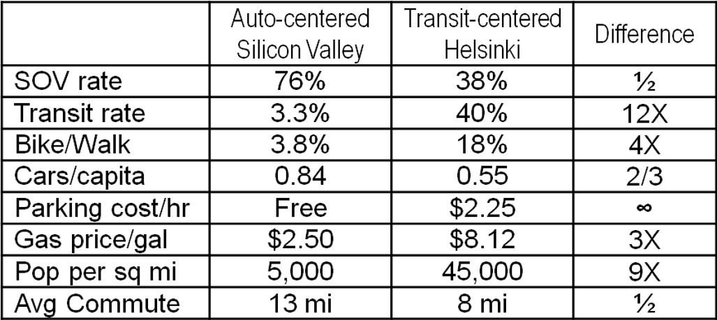 silicon_valley-helsinki_comparison.jpg