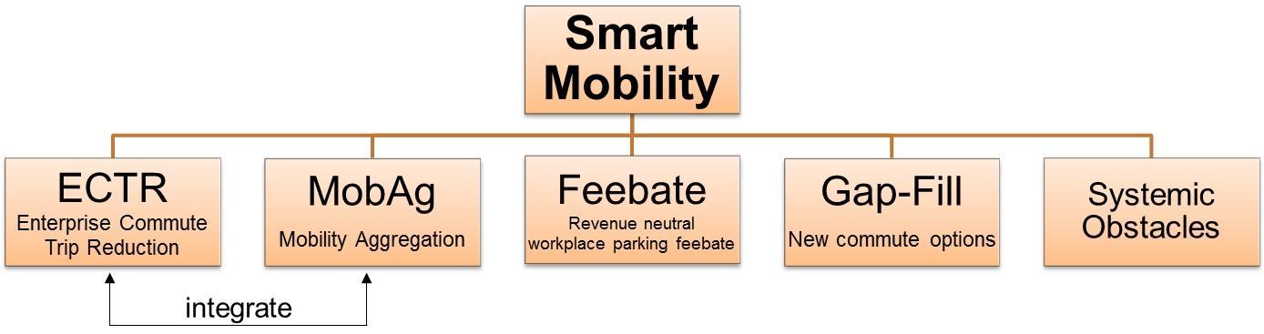 smartmobility.jpg
